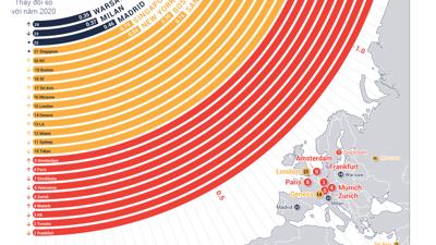 Thành phố nào có nguy cơ rơi vào bong bóng bất động sản nhất trên thế giới?