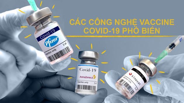 """5 công nghệ vaccine Covid-19 """"đỉnh"""" nhất"""