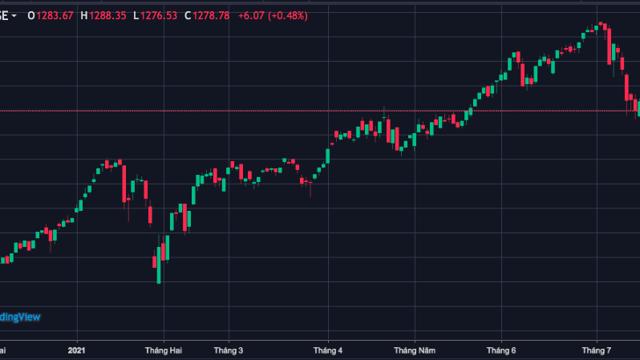 VN-Index quanh quẩn vùng 1.200 - 1.300 điểm hết tháng 7, bật tăng từ tháng 8 trở đi?