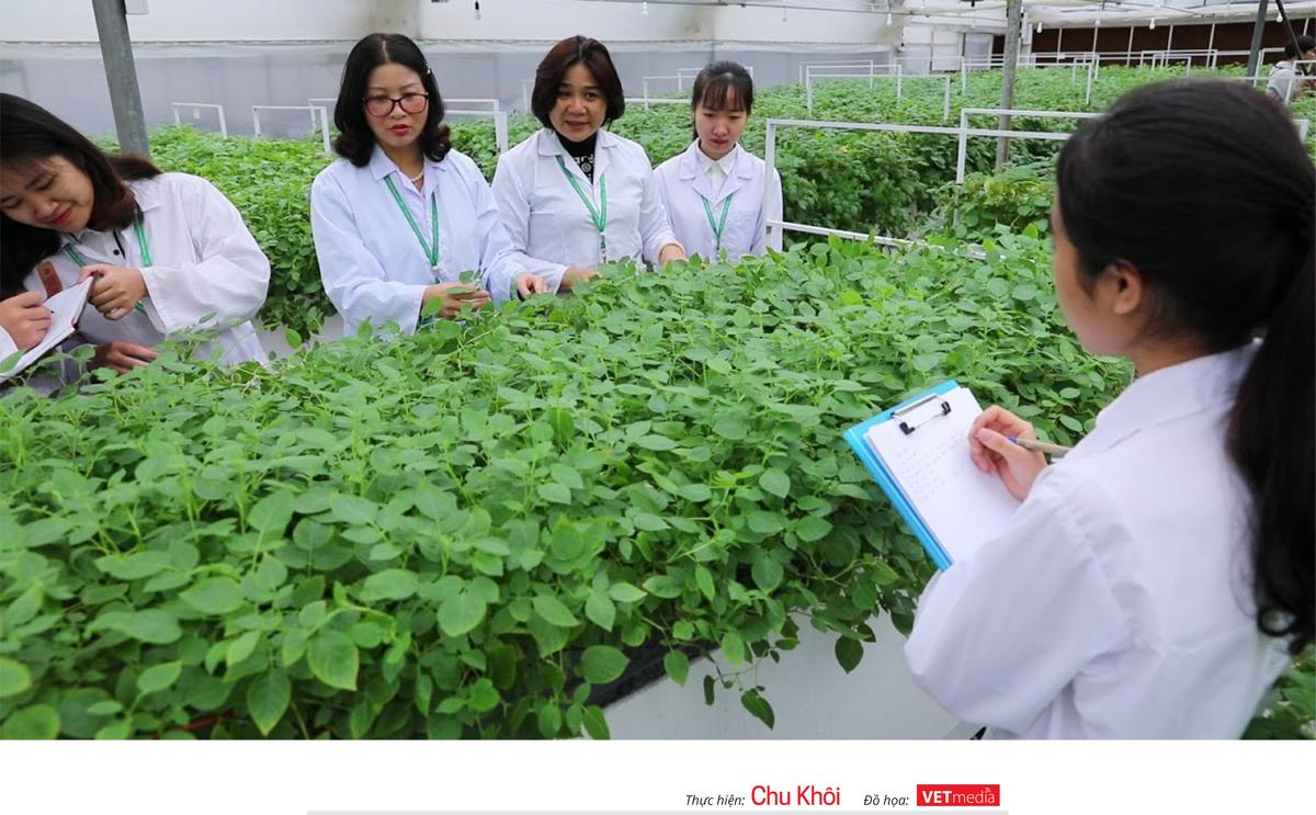 Khoảng trống lớn giữa cầu và cung khoa học nông nghiệp - Ảnh 6