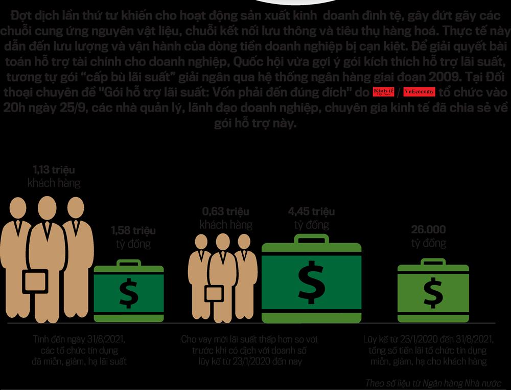 Đắn đo biện pháp hỗ trợ dòng tiền cho doanh nghiệp - Ảnh 2