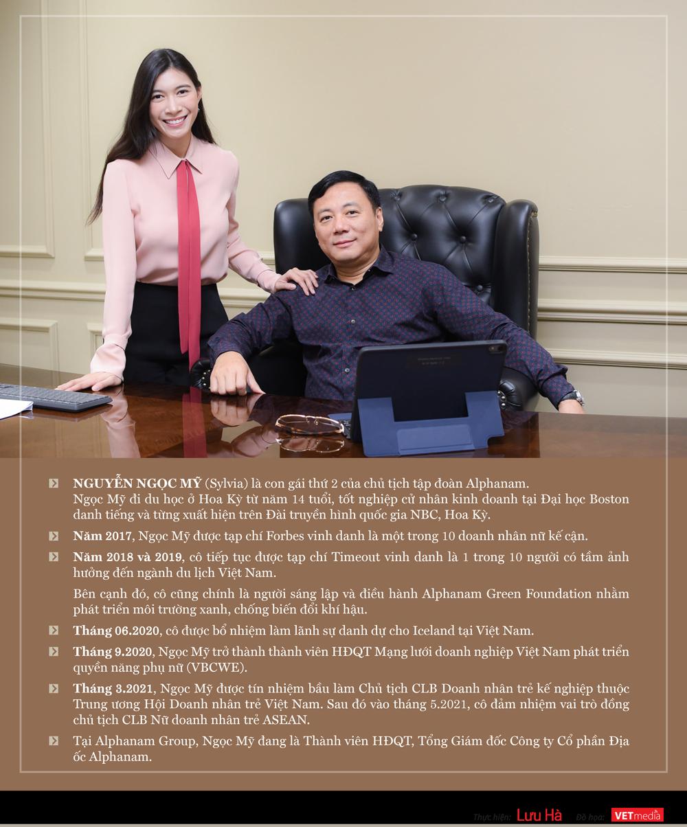 CEO Công ty Địa ốc Alphanam Nguyễn Ngọc Mỹ:Chỉ có sự đồng lòng mới tạo ra đột phá… - Ảnh 8