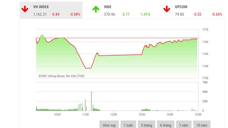 Theo VDSC, các nhà đầu tư có thể xem xét những cổ phiếu ưa thích của mình và nâng dần tỉ trọng trong danh mục.
