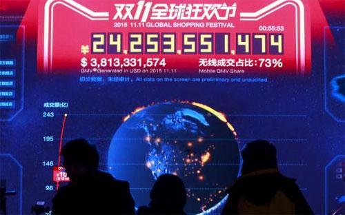 """Một màn hình đặt tại Bắc Kinh, Trung Quốc thông báo theo thời gian thực số lượng giao dịch và doanh thu của Alibaba trong lễ hội mua sắm """"Ngày độc thân"""" 11/11/2015 - Ảnh: Reuters.<br>"""