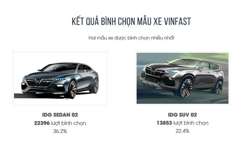 """Điểm chung của hai mẫu xe do Ital Design thiết kế là vẻ đẹp mạnh mẽ,  sang trọng và tràn đầy năng lượng. Hai mẫu xe này được đánh giá cũng  """"ghi điểm"""" với việc đưa biểu tượng tạo hình cách điệu chữ V, chữ cái đầu  trong tên nước Việt Nam vào logo và đường nối từ đèn pha đến đầu xe."""