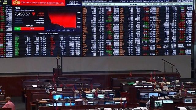 Philippines là một trong những thị trường chứng khoán giảm điểm mạnh ở khu vực châu Á ngày 3/5.