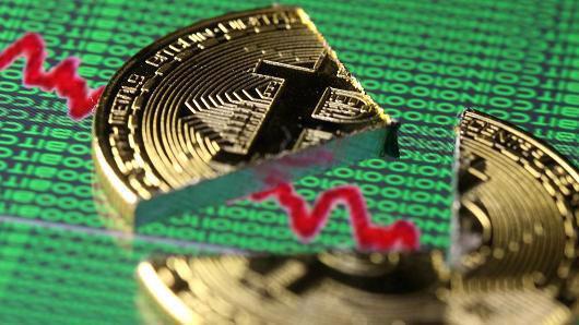 Từ đầu năm đến nay, giá Bitcoin đã giảm hơn một nửa - Ảnh: Reuters/CNBC.