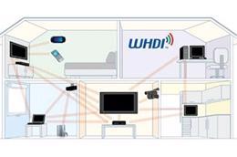 Công nghệ WHDI hứa hẹn sẽ đưa việc giải trí trong nhà bước vào kỷ nguyên không dây.
