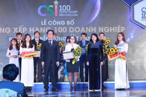 Bảng xếp hạng do Hội đồng Doanh nghiệp vì sự Phát triển Bền vững (VBCSD)  phối hợp với Bộ Lao động - Thương binh và Xã hội, Bộ Công Thương, Bộ  Tài nguyên và Môi trường, Tổng Liên đoàn Lao động Việt Nam và Ủy ban  Chứng khoán Nhà nước thực hiện.<br>