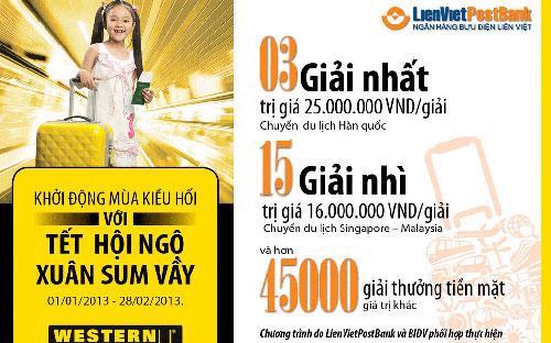 Khách hàng khi giao dịch nhận tiền Western Union tại LienVietPostBank sẽ  nhận được thẻ cào may mắn với cơ hội trúng các giải thưởng với tổng trị  giá lên tới hơn 1,3 tỷ đồng.