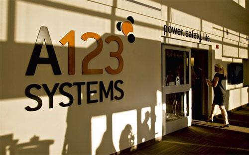 A123, công ty có trụ sở ở Waltham, bang Massachusetts, trước đây là một nhà cung cấp pin ôtô cho quân đội Mỹ - Ảnh: Bloomberg.<br>