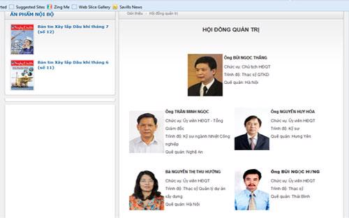 Các thành viên trong Hội đồng Quản trị của PVX.<br>