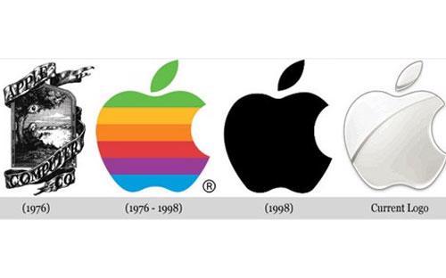 Lịch sử chuyển đổi logo của Apple.