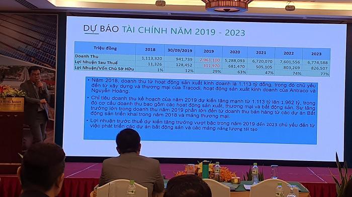 Kế hoạch lợi nhuận của Bamboo Capital