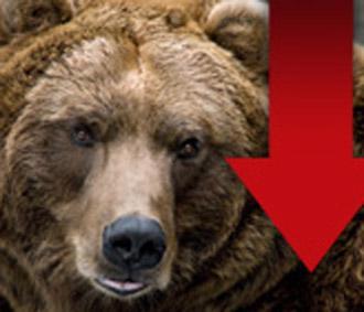 Chứng khoán Mỹ đã giảm 3% trong phiên này và chính thức đưa cả ba chỉ số hình thành thị trường đầu cơ giá xuống - Bear Market - Ảnh: CNBC.