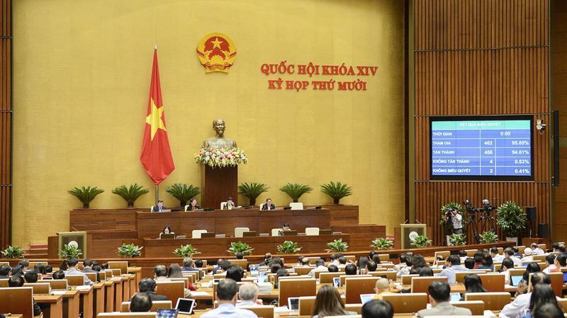 Quốc hội biểu quyết thông qua Luật Biên Phòng Việt Nam chiều 11/11 - Ảnh: Quochoi.vn