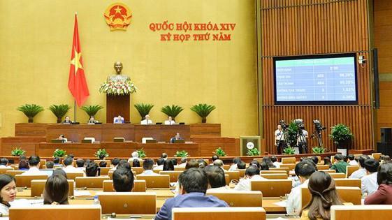 Quốc hội thông qua Luật Cạnh trạnh với đa số đại biểu tán thành.