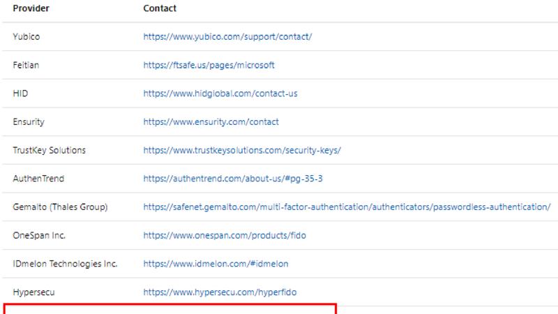 Danh sách 13 khoá xác thực FIDO2 được Microsoft khuyến nghị.