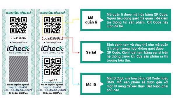 Tem QR Code iCheck có thể truy xuất nguồn gốc sản phẩm dưới dạng mã vạch hai chiều (2D)..
