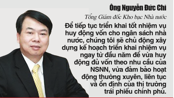 Ông Nguyễn Đức Chi - Tổng Giám đốc Kho bạc Nhà nước