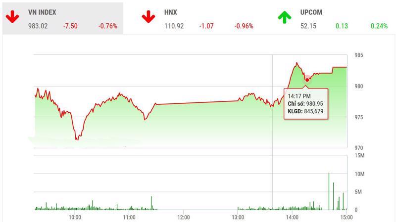 BSC nhận định rằng, với thanh khoản yếu như hiện nay, nhà đầu tư nên đứng ngoài thị trường và chờ những tín hiệu cho thấy dòng tiền quay trở lại để tham gia mở vị thế.