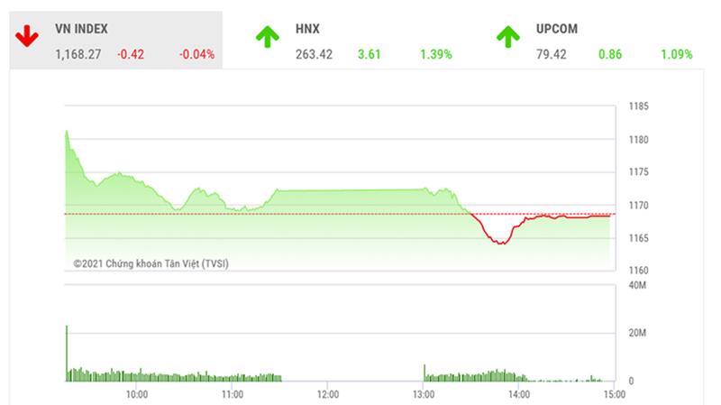 VDSC cho rằng, các nhà đầu tư có thể tích lũy thêm các cổ phiếu trong tài khoản của mình để đón chờ cơ hội mới.