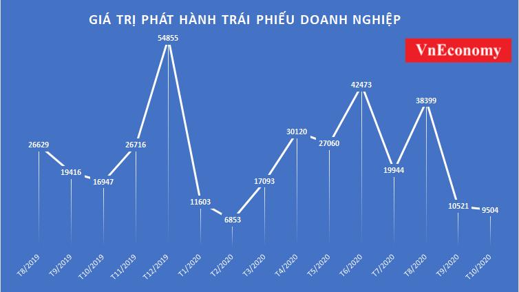 Số liệu: HNX