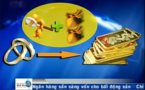 Ngân hàng Nhà nước đã yêu cầu tất cả các doanh nghiệp kinh doanh vàng, tạm xuất tái nhập số lượng vàng hiện có ra nước ngoài để kiểm định chất lượng <i>- Nguồn: VTV.</i> <br>
