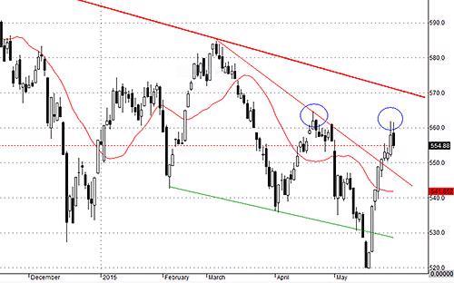 VNALLSHARE chưa hề vượt được đỉnh cũ, cả HSX30 cũng vậy. Nếu như VNI vượt đỉnh nhờ vài cổ phiếu lớn thì khi động lực này mất, đỉnh cũ khó giữ được.