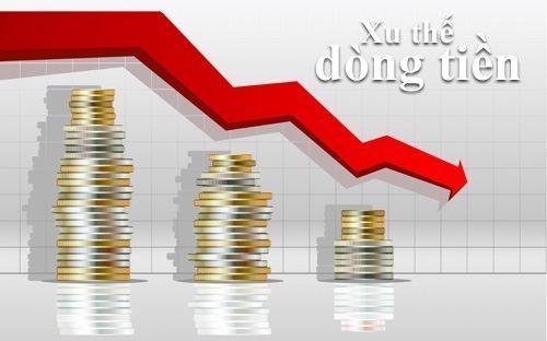 """<span style=""""color: rgb(51, 51, 51); font-family: Arial; font-size: 13.3333330154419px; background-color: rgb(230, 230, 230);"""">""""Xu thế dòng tiền"""" hội tụ những chuyên gia có kinh nghiệm lâu năm đến từ các công ty chứng khoán, là những người bám sát thị trường, có tác động trực tiếp hoặc gián tiếp đến thị trường thông qua các hoạt động giao dịch, hoạt động tư vấn đầu tư.</span>"""