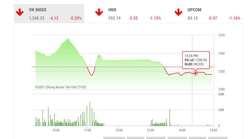 Theo nhận định hiện tại của BSC, những phiên giao dịch củng cố vùng giá mới sẽ tiếp tục diễn ra trước khi có xác lập vận động tăng giá tiếp tục.
