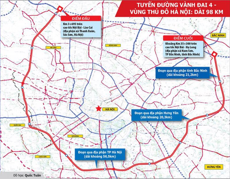 Hà Nội sắp có đường vành đai 98 km, với mức đầu tư khoảng 66.500 tỷ đồng