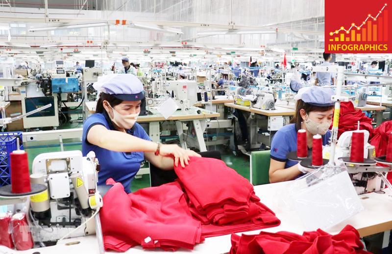 Sự bùng phát lần thứ 3 của đại dịch Covid-19 đã làm suy giảm đà phục hồi của thị trường lao động đã đạt được trong 2 quý cuối năm 2020.