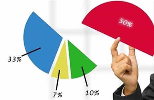 Sở Giao dịch Chứng khoán TP.HCM yêu cầu cập nhật cổ phiếu vượt tỷ lệ sở hữu nước ngoài tối đa hàng ngày.