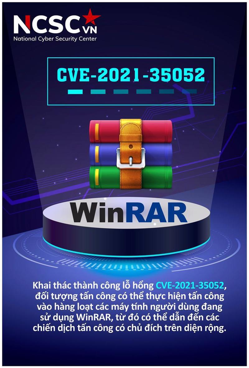 Khai thác lỗ hổng CVE-2021-35052, kẻ tấn công thông qua WinRAR có thể chiếm quyền điều khiển máy tính của người dùng.