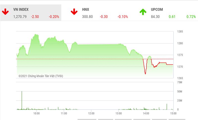 TVSI vẫn kỳ vọng VN-Index vẫn tiếp tục hồi phục lấp hoàn toàn vùng gap trước.