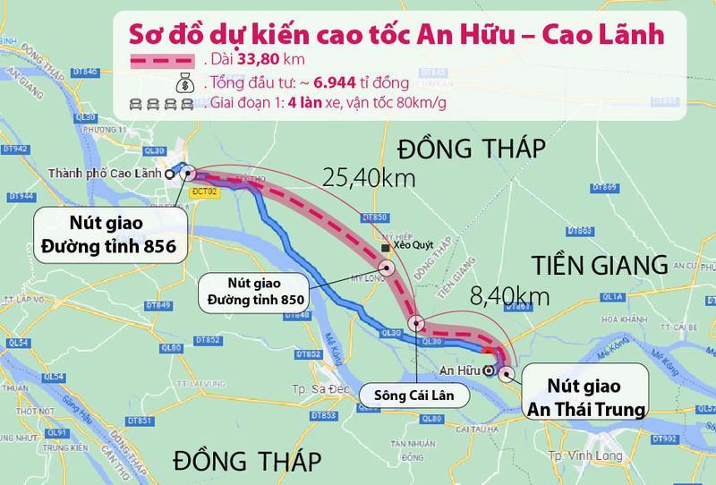 Dự án đường cao tốc An Hữu - Cao Lãnh dài 33,8km dự kiến được khởi công xây dựng vào tháng 5/2023.