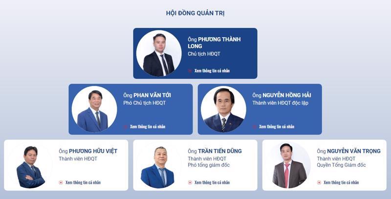 Thông tin lãnh đạo của VietABank