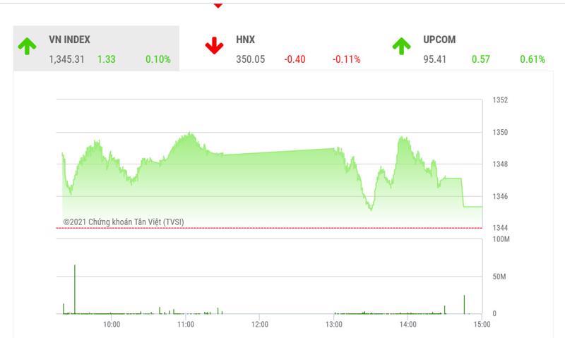 Theo VDSC, mặc dù tín hiệu thị trường chưa xấu nhưng với động thái ngập ngừng của dòng tiền, Quý nhà đầu tư cũng nên chậm lại và quan sát thị trường.