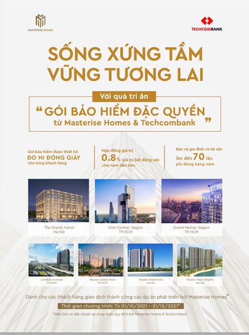 Chương trình áp dụng cho tất cả khách hàng giao dịch thành công đối với các bất động sản thuộc các dự án do Masterise Homes làm Chủ đầu tư/đại diện Chủ đầu tư phát triển.