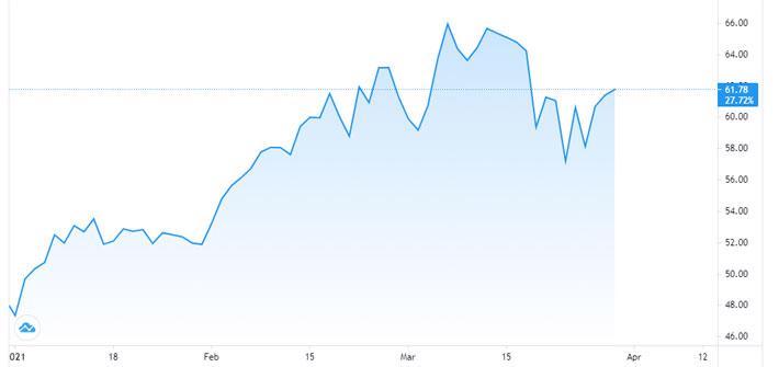 Dầu tăng giá trước thềm cuộc họp OPEC+ - Ảnh 1.
