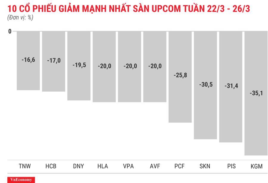 Cổ phiếu FLC chính thức vượt mệnh giá sau gần 7 năm - Ảnh 9.