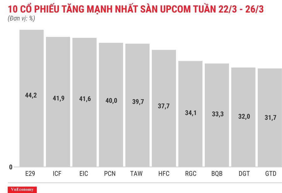 Cổ phiếu FLC chính thức vượt mệnh giá sau gần 7 năm - Ảnh 8.