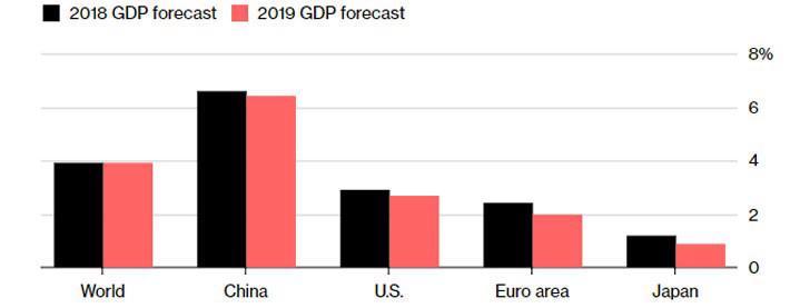"""Tổng giám đốc IMF lo """"mây đen che phủ kinh tế toàn cầu"""" - Ảnh 1."""