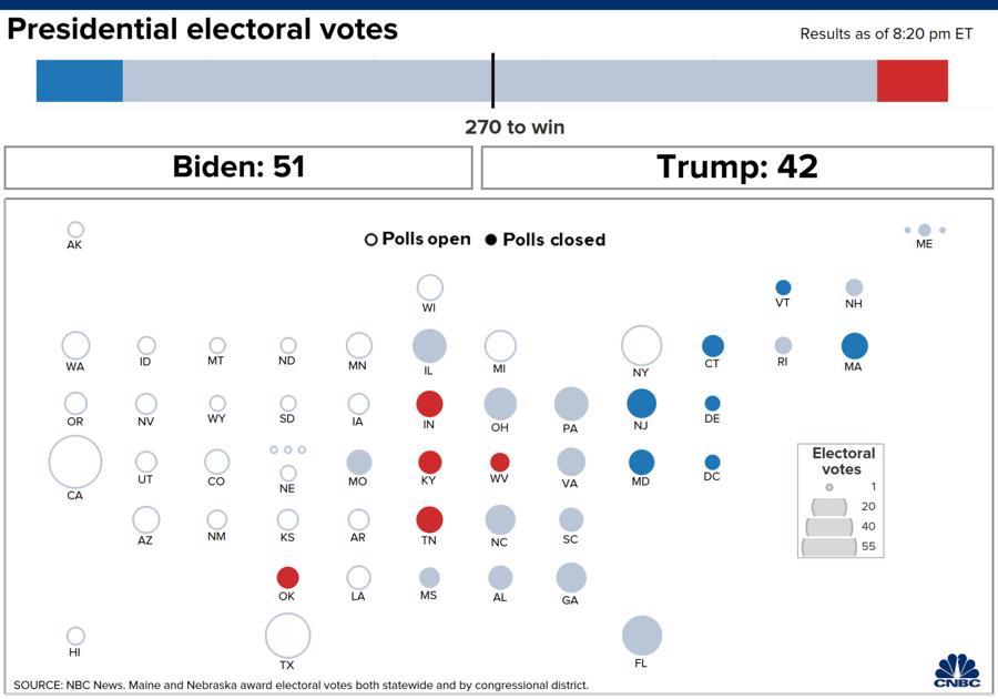 [Trực tiếp] Kết quả bầu cử Tổng thống Mỹ: Ông Biden dẫn trước ông Trump - Ảnh 1.
