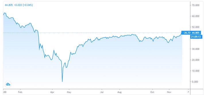 Giá dầu nhảy hơn 4%, lập đỉnh gần 9 tháng - Ảnh 1.