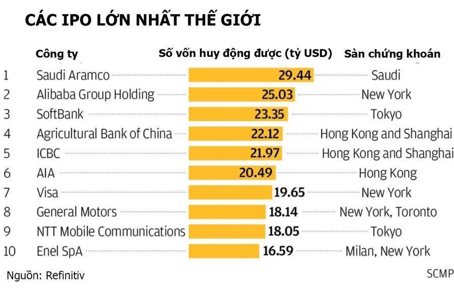 Ant Group lập kỷ lục thế giới với định giá hơn 313 tỷ USD - Ảnh 1.