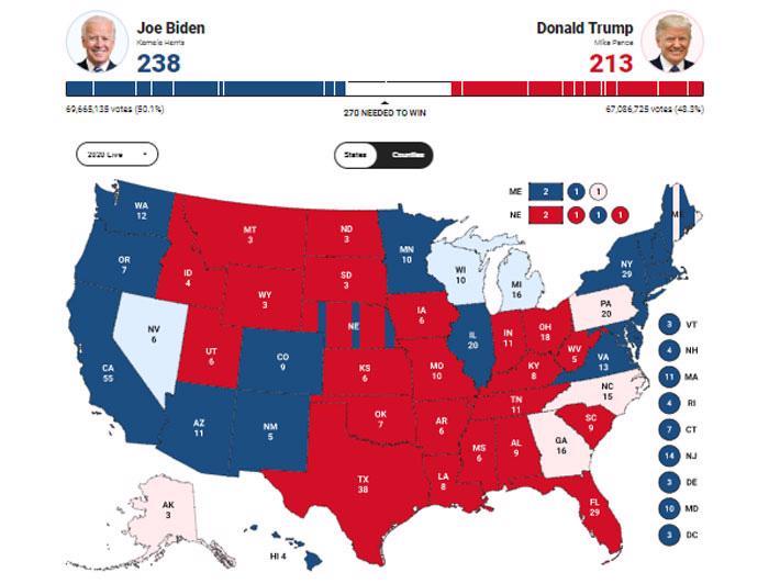 Lối đi nào dẫn tới chiến thắng cho hai ứng viên tổng thống Mỹ? - Ảnh 1.