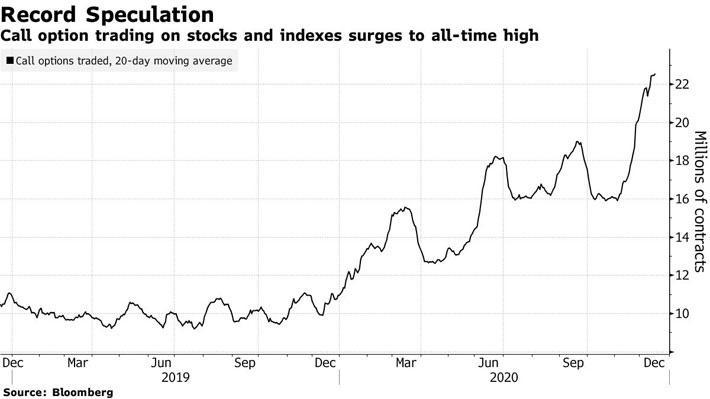 """Nhìn lại cơn sốt đầu cơ """"càn quét"""" thị trường toàn cầu năm 2020 - Ảnh 3."""