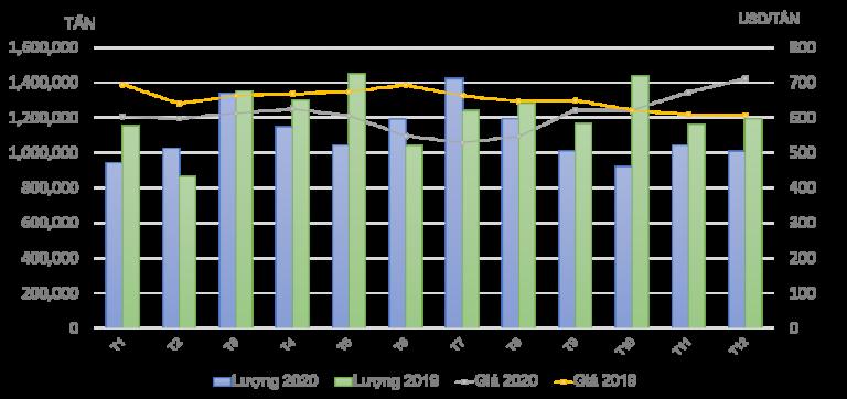 Triển vọng ngành thép khả quan, SMC điều chỉnh lãi sau thuế gấp đôi, lên mức 300 tỷ đồng năm 2021 - Ảnh 1.